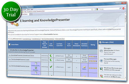 Learning Management System(LMS)